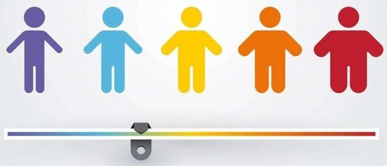 BMI - wartości