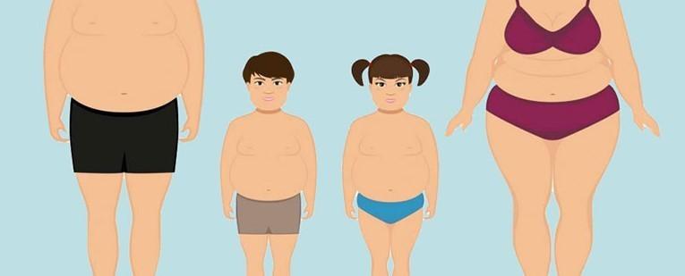 Otyłość - genetyczne przyczyny